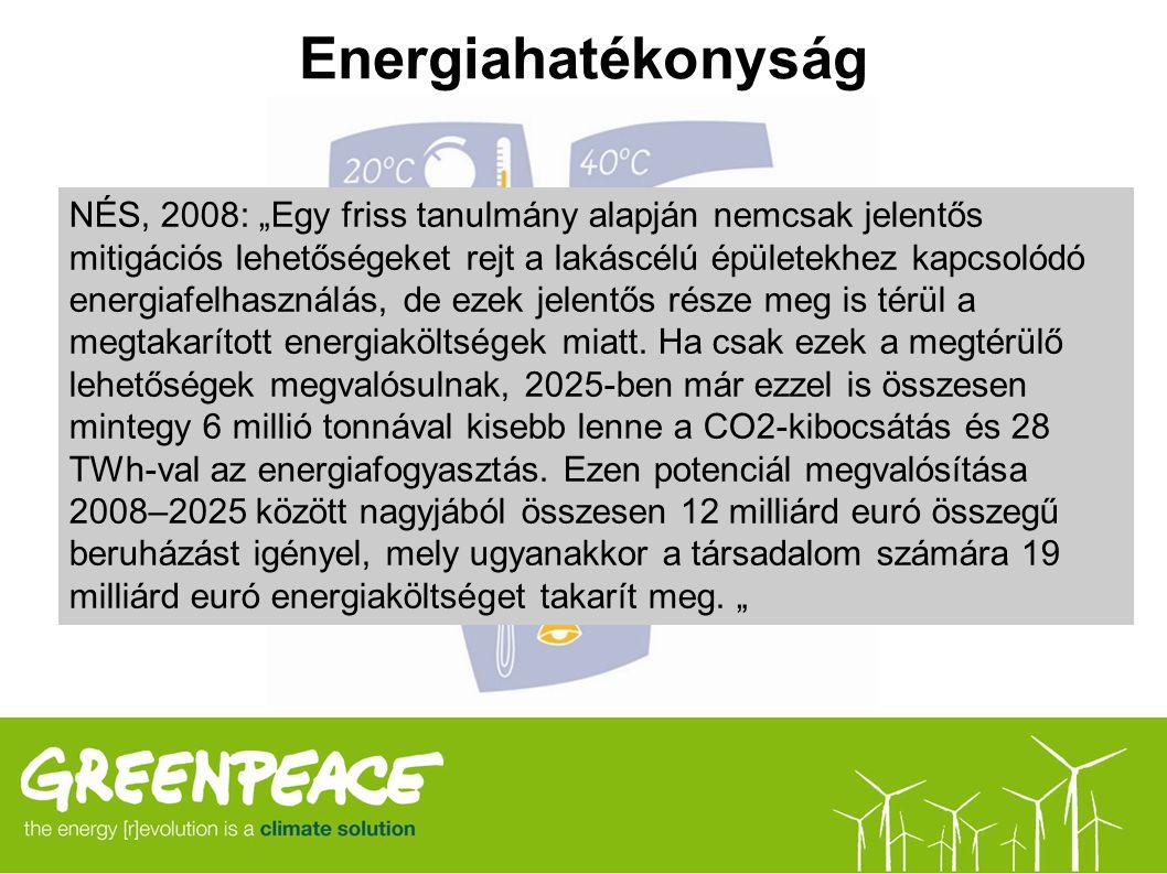 3030 Energiahatékonyság.