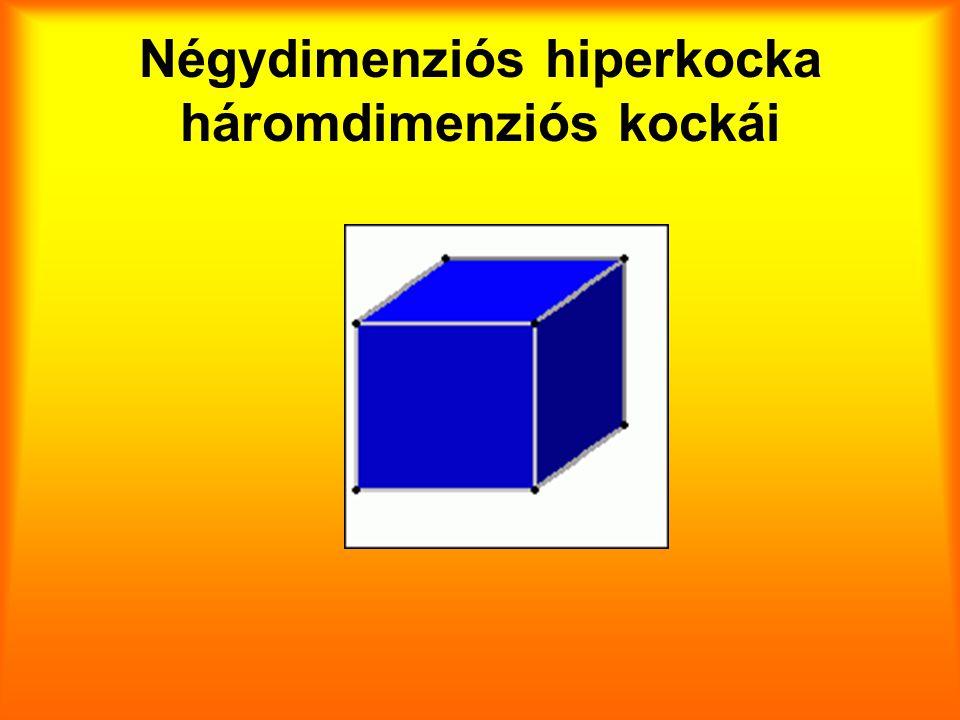 Négydimenziós hiperkocka háromdimenziós kockái