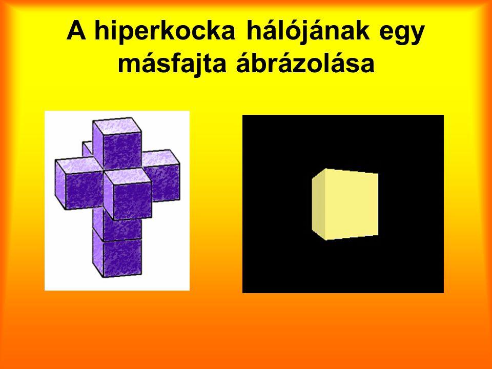 A hiperkocka hálójának egy másfajta ábrázolása