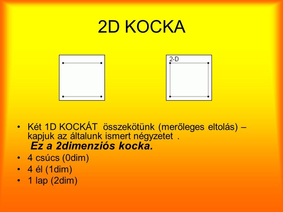 2D KOCKA Két 1D KOCKÁT összekötünk (merőleges eltolás) –kapjuk az általunk ismert négyzetet . Ez a 2dimenziós kocka.