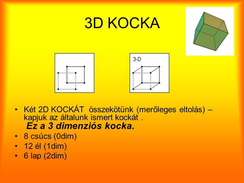 3D KOCKA Két 2D KOCKÁT összekötünk (merőleges eltolás) –kapjuk az általunk ismert kockát . Ez a 3 dimenziós kocka.