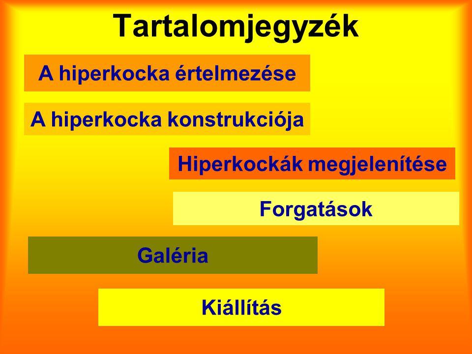 Tartalomjegyzék A hiperkocka értelmezése A hiperkocka konstrukciója