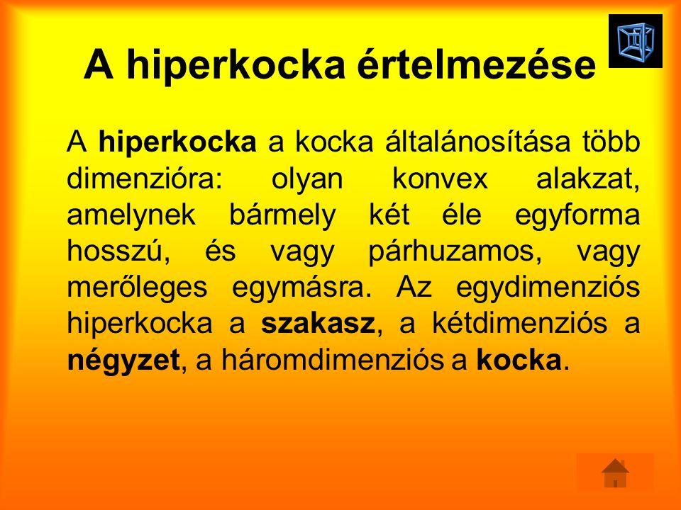 A hiperkocka értelmezése