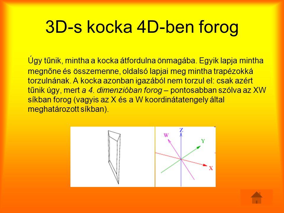 3D-s kocka 4D-ben forog