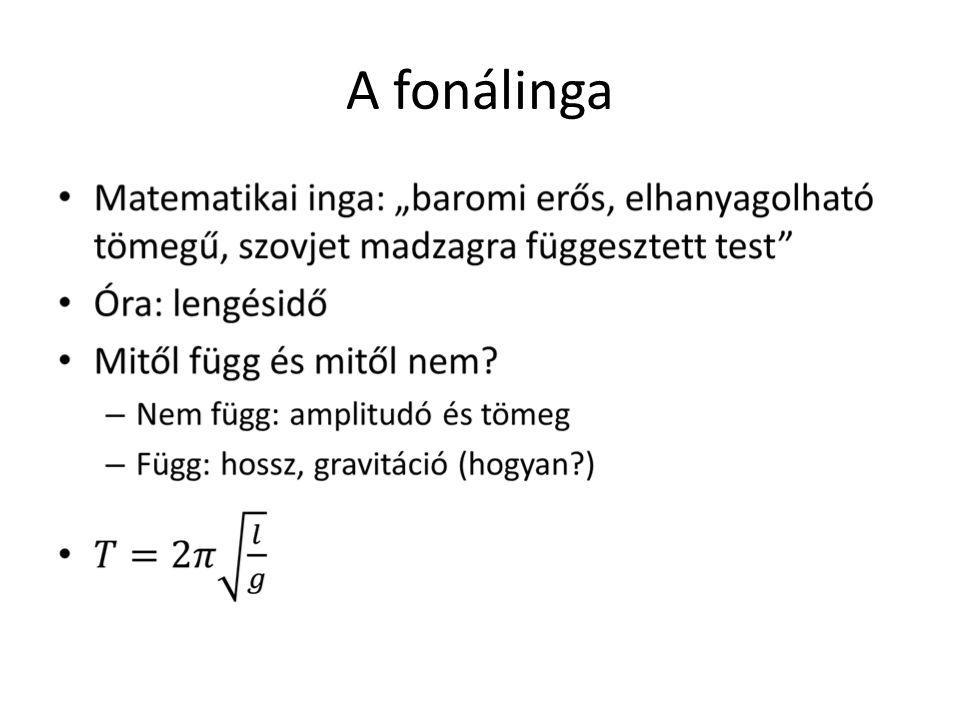 A fonálinga