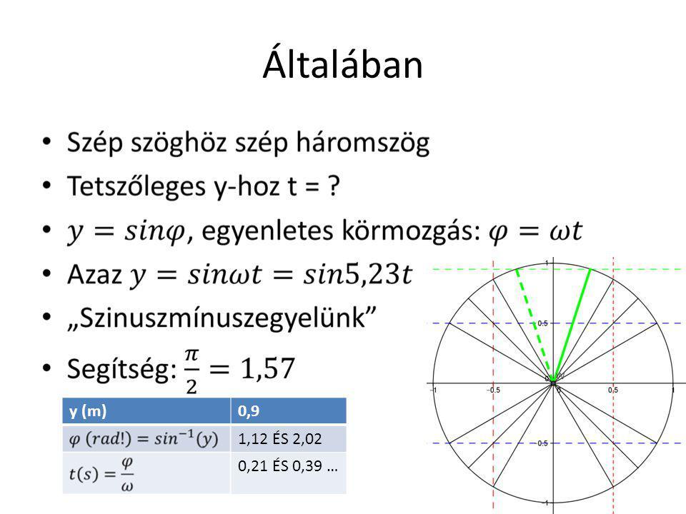 Általában y (m) 0,9 1,12 ÉS 2,02 0,21 ÉS 0,39 …