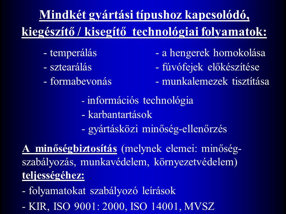 Mindkét gyártási típushoz kapcsolódó, kiegészítő / kisegítő technológiai folyamatok: