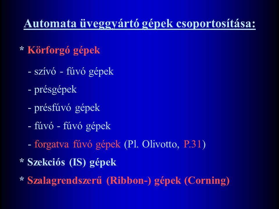 Automata üveggyártó gépek csoportosítása: