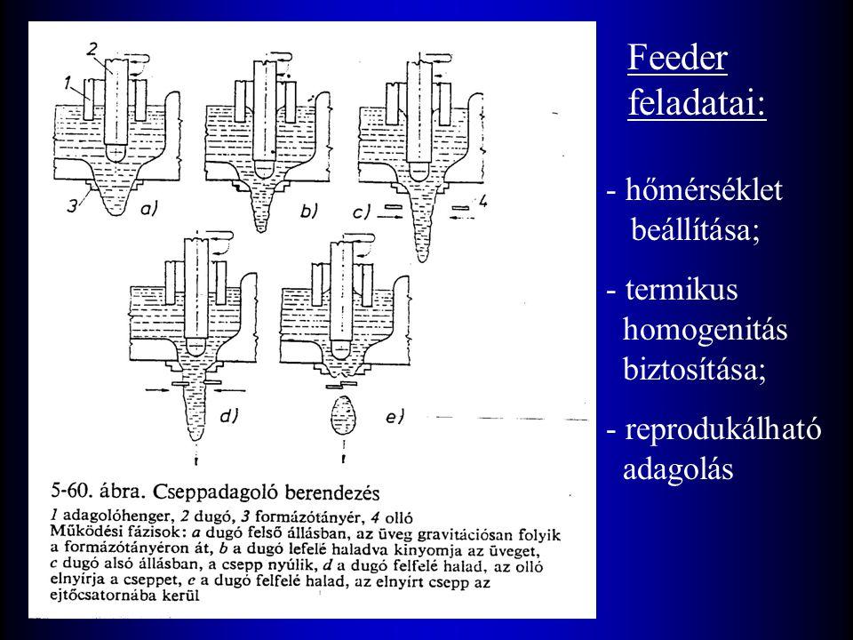 Feeder feladatai: - hőmérséklet beállítása;