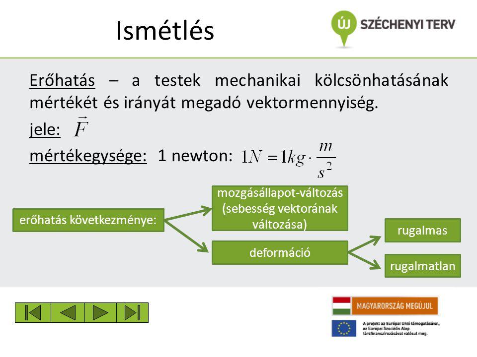 Ismétlés Erőhatás – a testek mechanikai kölcsönhatásának mértékét és irányát megadó vektormennyiség. jele: mértékegysége: 1 newton: