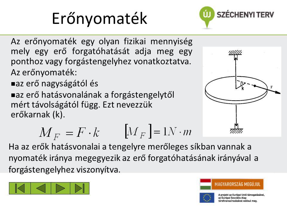 Erőnyomaték Az erőnyomaték egy olyan fizikai mennyiség mely egy erő forgatóhatását adja meg egy ponthoz vagy forgástengelyhez vonatkoztatva.