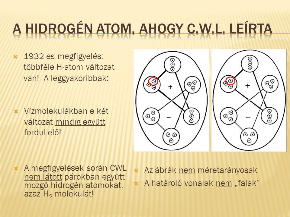 A Hidrogén atom, ahogy C.W.L. lEírta