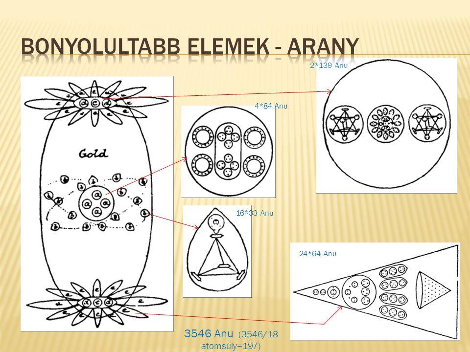 Bonyolultabb elemek - Arany