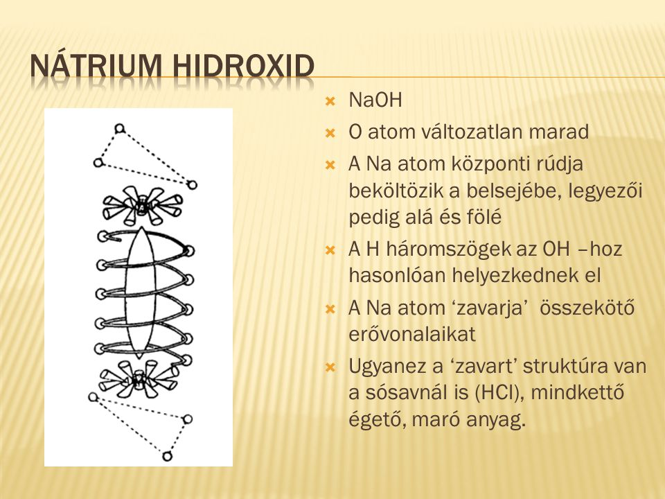 Nátrium hidroxid NaOH O atom változatlan marad