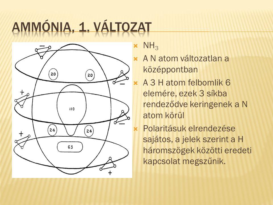 Ammónia, 1. változat NH3 A N atom változatlan a középpontban