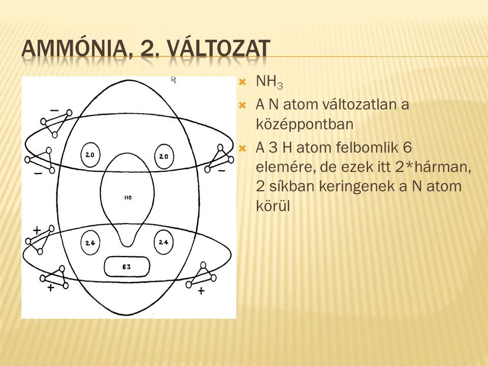 Ammónia, 2. változat NH3 A N atom változatlan a középpontban