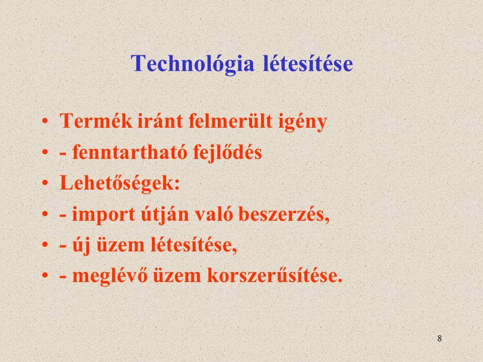 Technológia létesítése