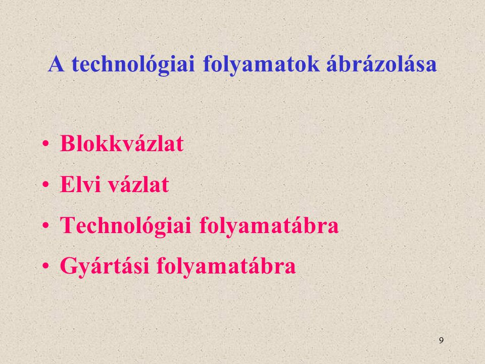 A technológiai folyamatok ábrázolása