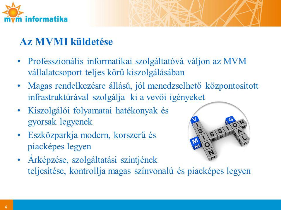 Az MVMI küldetése Professzionális informatikai szolgáltatóvá váljon az MVM vállalatcsoport teljes körű kiszolgálásában.