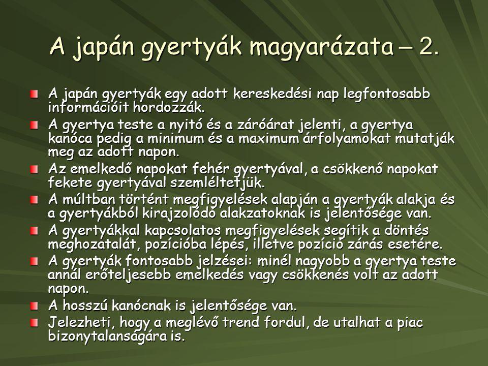 A japán gyertyák magyarázata – 2.