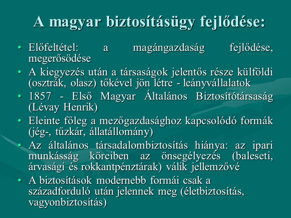 A magyar biztosításügy fejlődése: