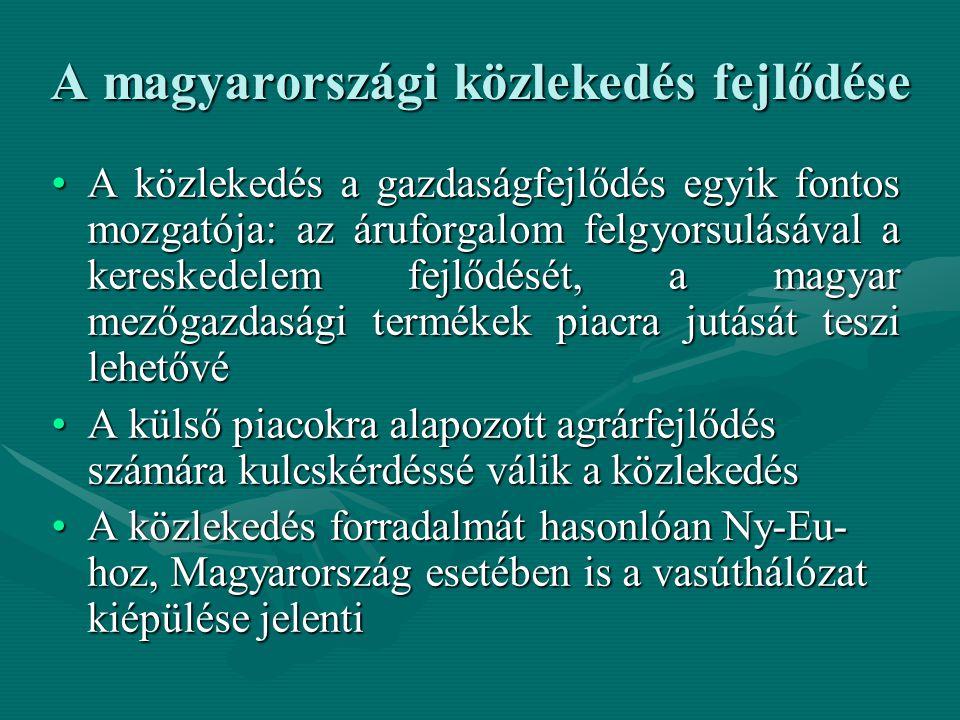 A magyarországi közlekedés fejlődése