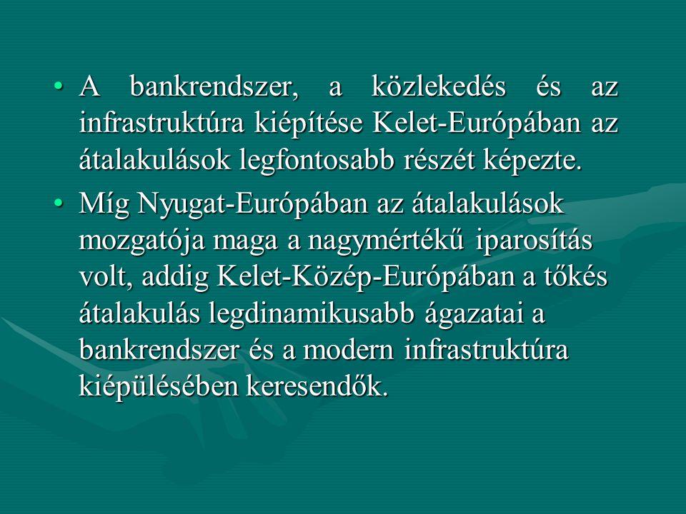 A bankrendszer, a közlekedés és az infrastruktúra kiépítése Kelet-Európában az átalakulások legfontosabb részét képezte.