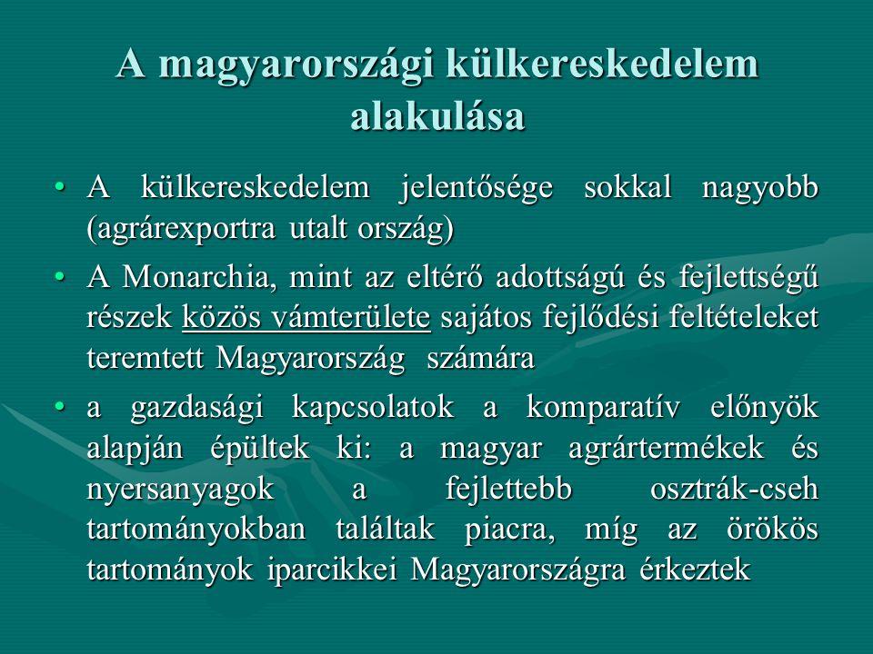 A magyarországi külkereskedelem alakulása