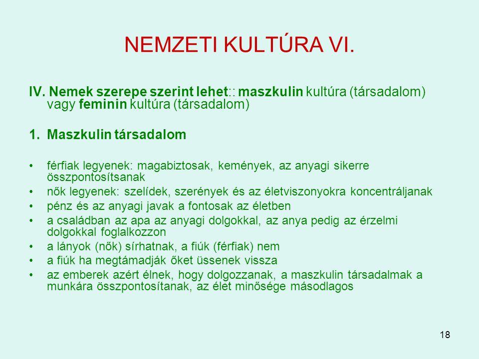 NEMZETI KULTÚRA VI. IV. Nemek szerepe szerint lehet:: maszkulin kultúra (társadalom) vagy feminin kultúra (társadalom)