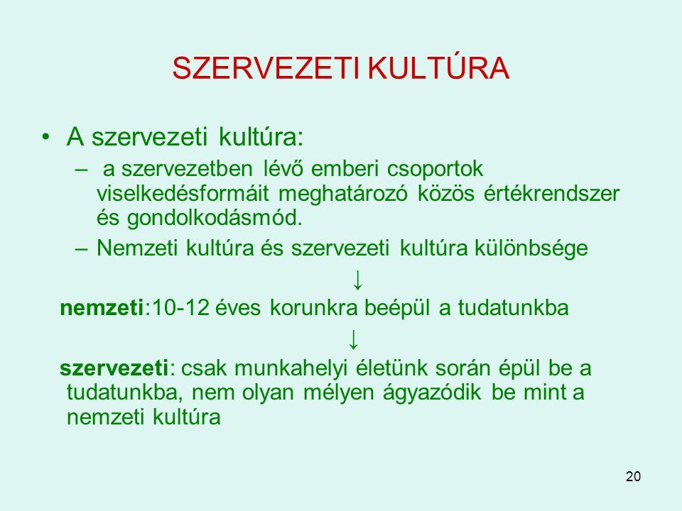 SZERVEZETI KULTÚRA A szervezeti kultúra: