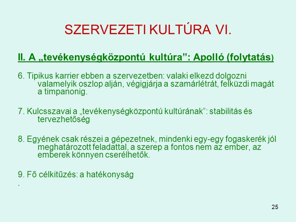 """SZERVEZETI KULTÚRA VI. II. A """"tevékenységközpontú kultúra : Apolló (folytatás)"""