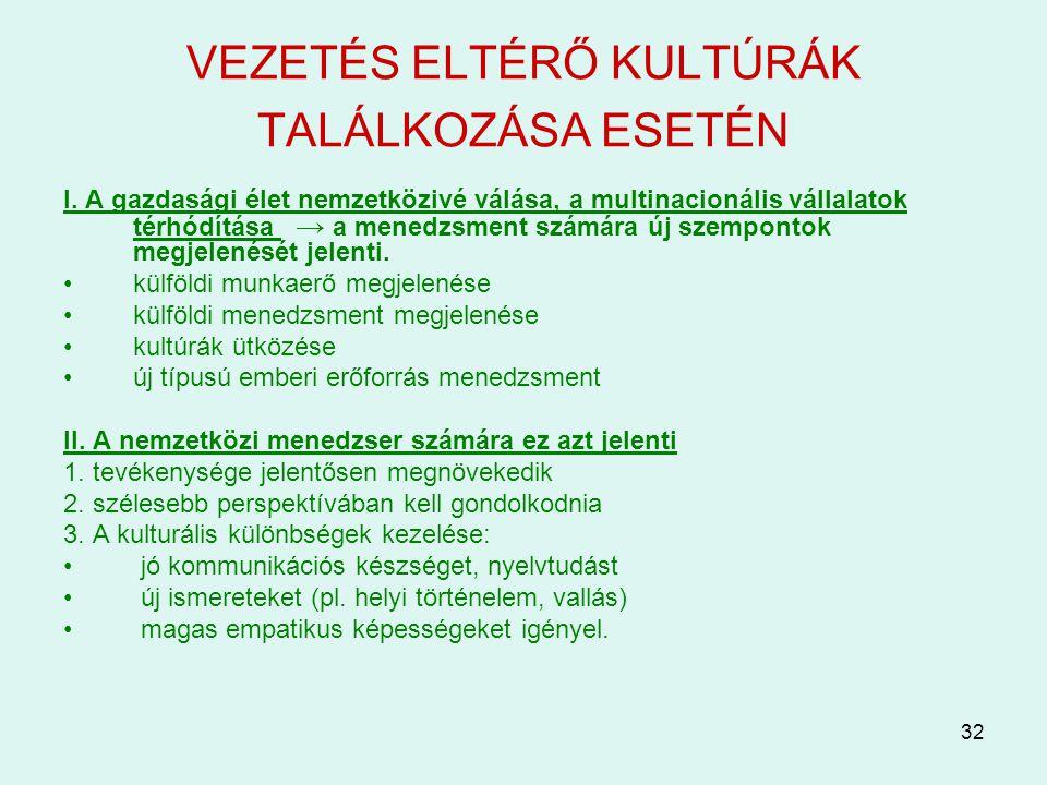 VEZETÉS ELTÉRŐ KULTÚRÁK TALÁLKOZÁSA ESETÉN