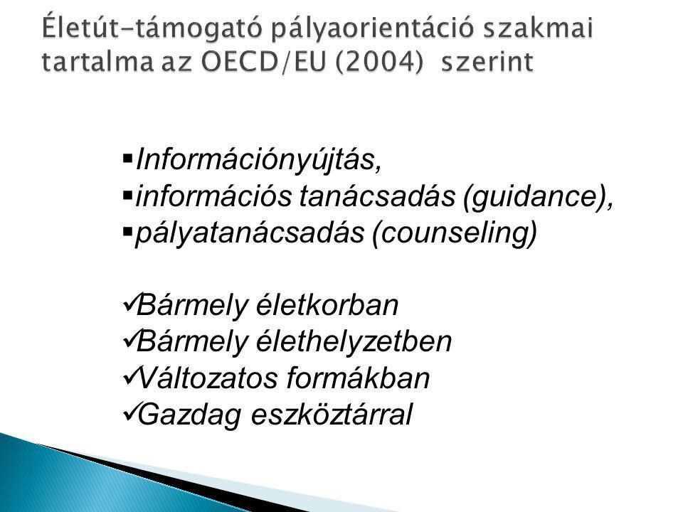 információs tanácsadás (guidance), pályatanácsadás (counseling)
