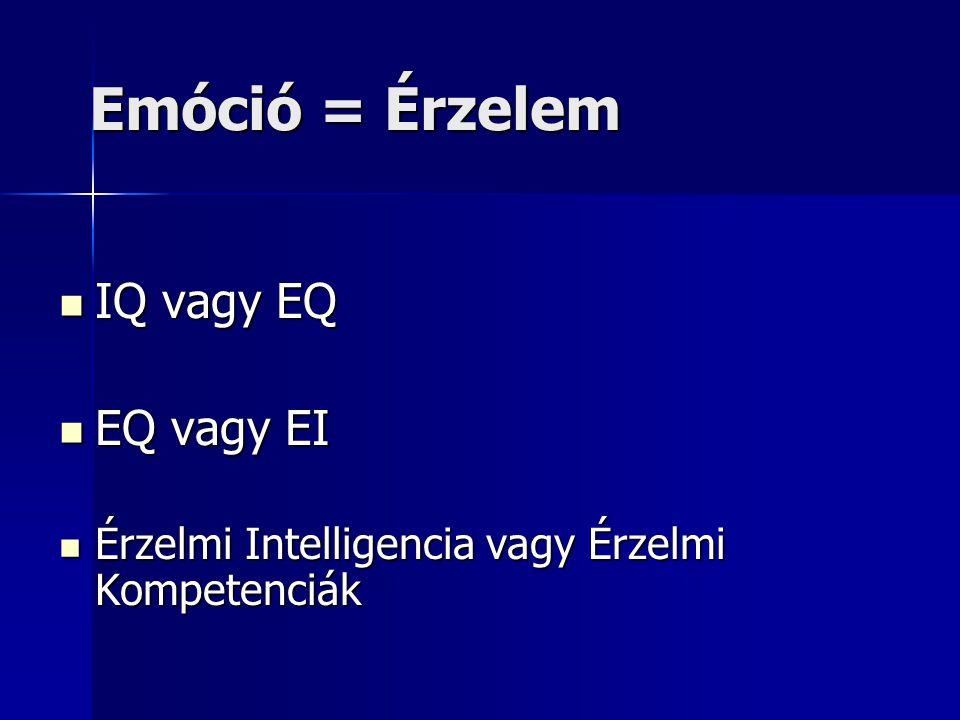 Emóció = Érzelem IQ vagy EQ EQ vagy EI