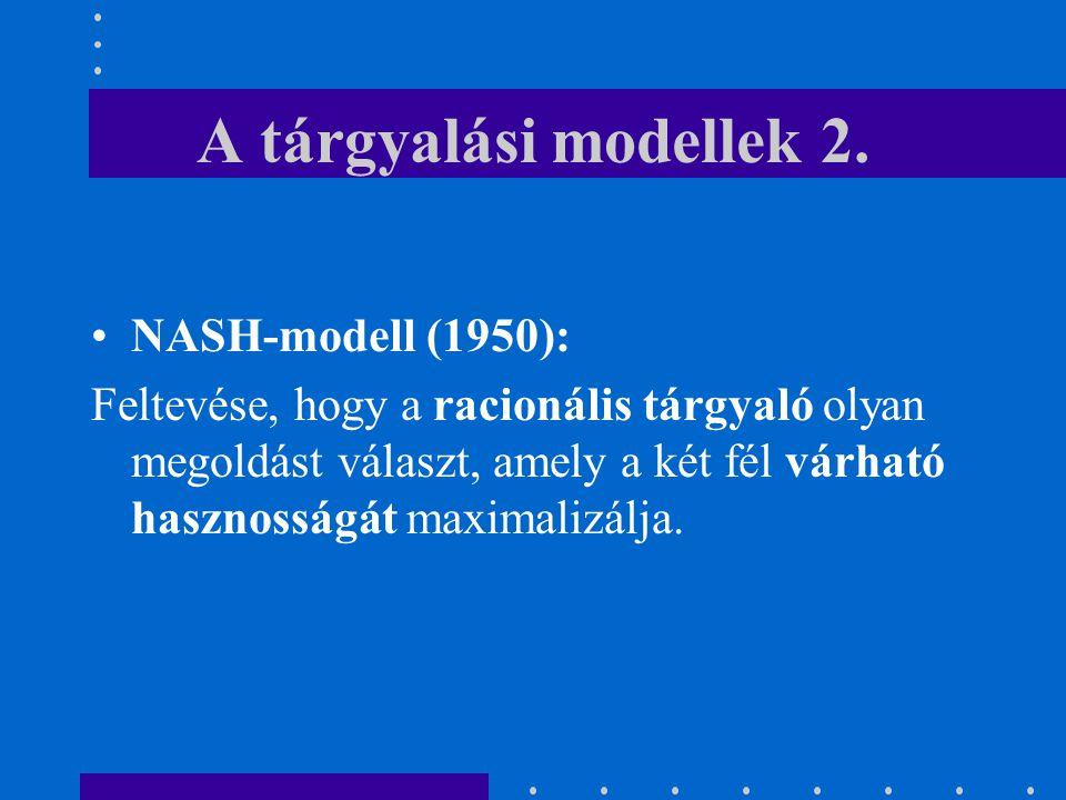 A tárgyalási modellek 2. NASH-modell (1950):