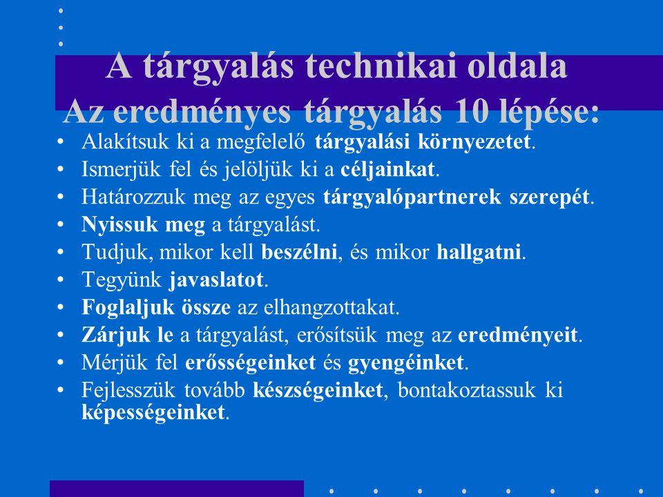 A tárgyalás technikai oldala Az eredményes tárgyalás 10 lépése: