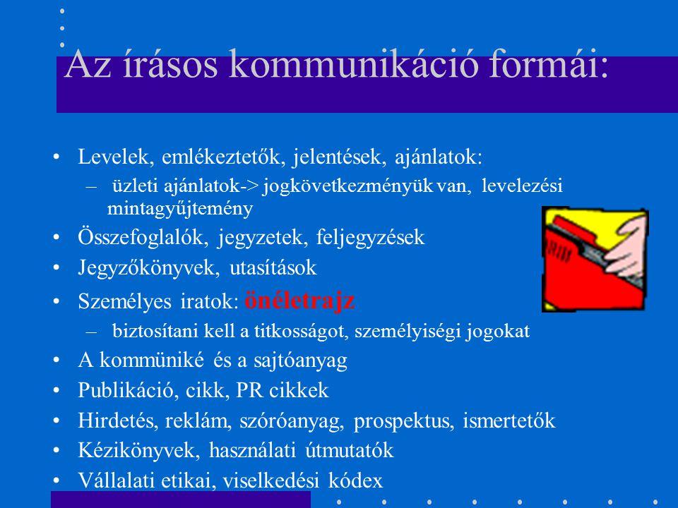 Az írásos kommunikáció formái: