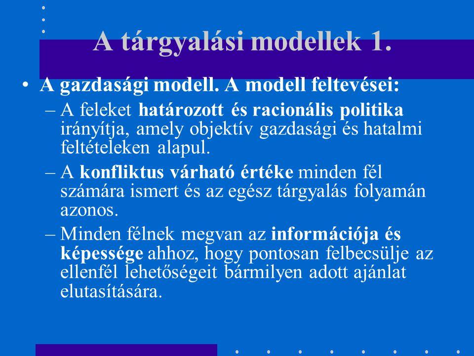 A tárgyalási modellek 1. A gazdasági modell. A modell feltevései: