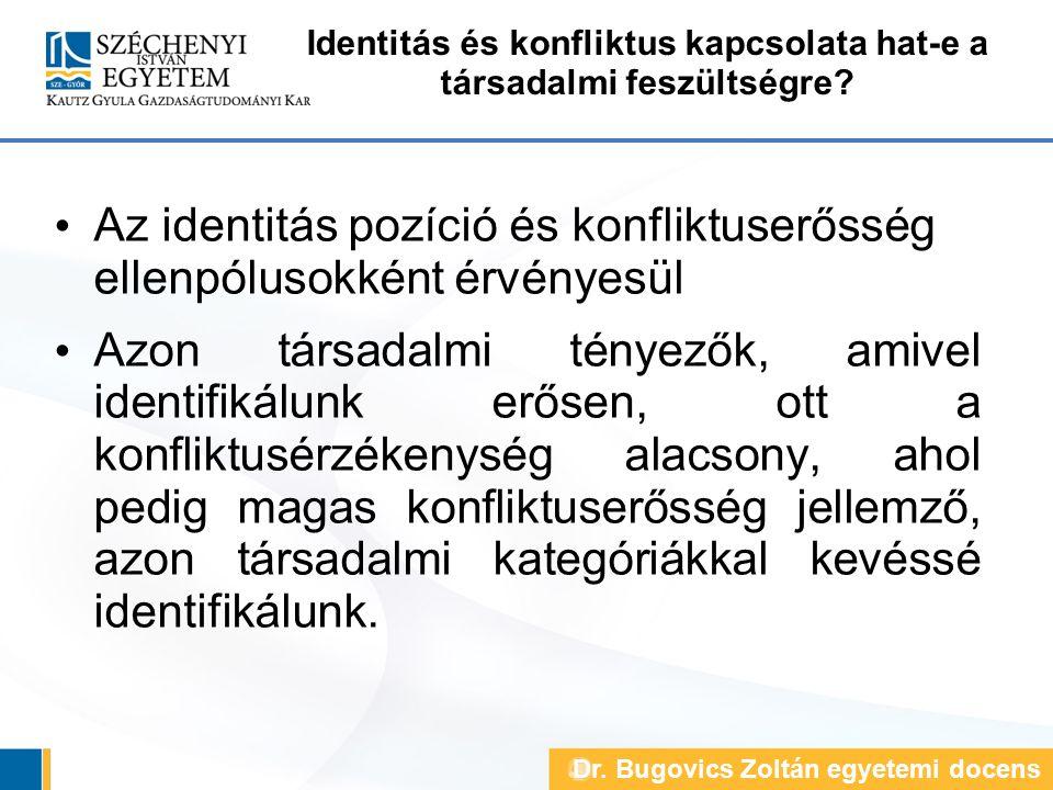 Identitás és konfliktus kapcsolata hat-e a társadalmi feszültségre