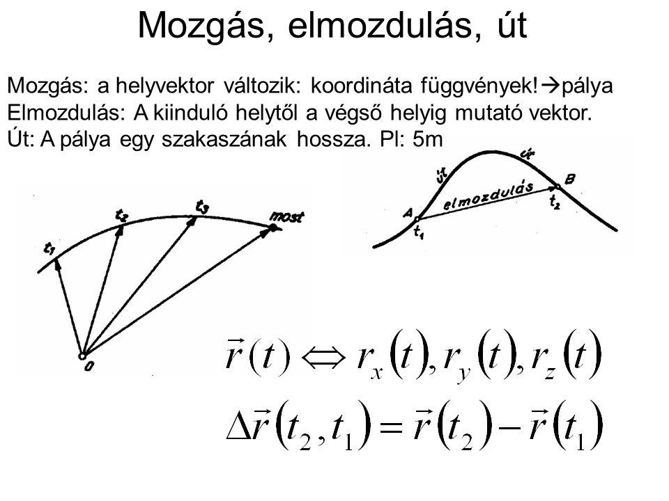 Mozgás, elmozdulás, út Mozgás: a helyvektor változik: koordináta függvények!pálya. Elmozdulás: A kiinduló helytől a végső helyig mutató vektor.
