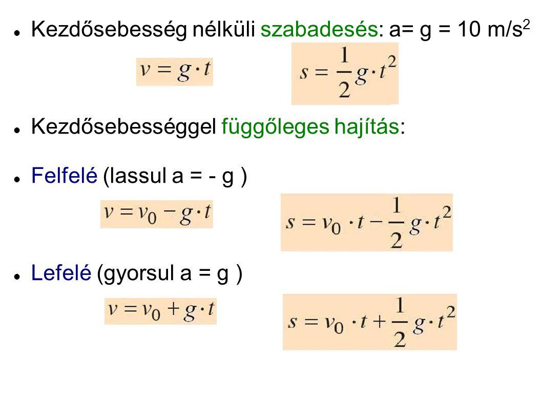 Kezdősebesség nélküli szabadesés: a= g = 10 m/s2