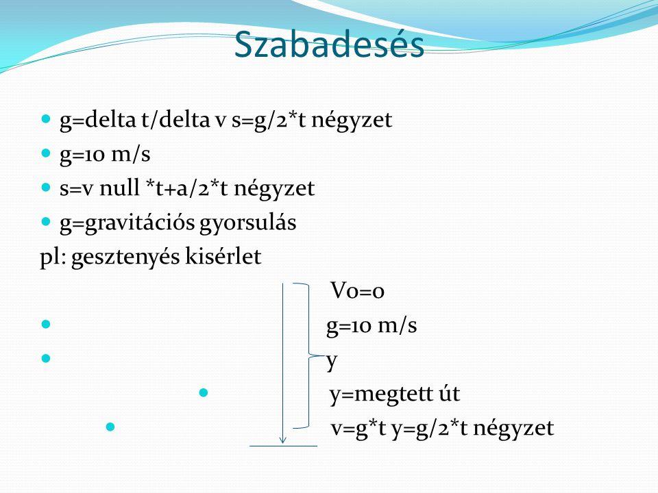 Szabadesés g=delta t/delta v s=g/2*t négyzet g=10 m/s