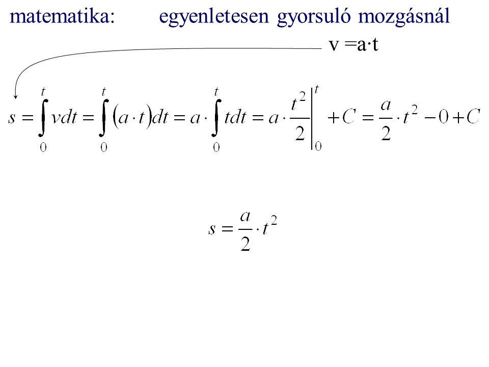 matematika: egyenletesen gyorsuló mozgásnál v =a·t
