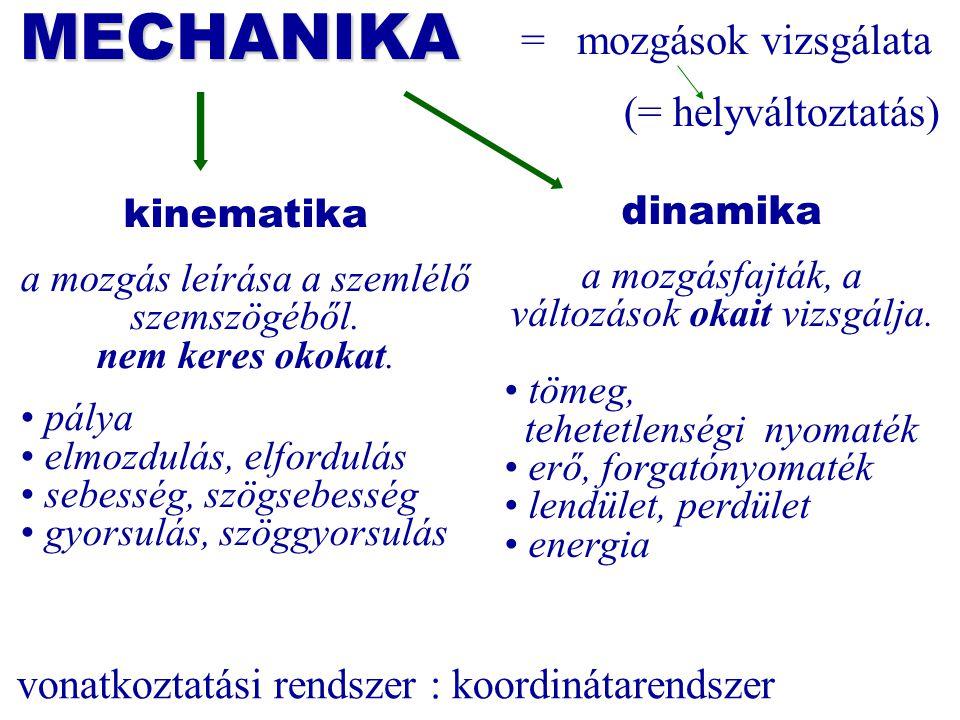 MECHANIKA = mozgások vizsgálata (= helyváltoztatás)