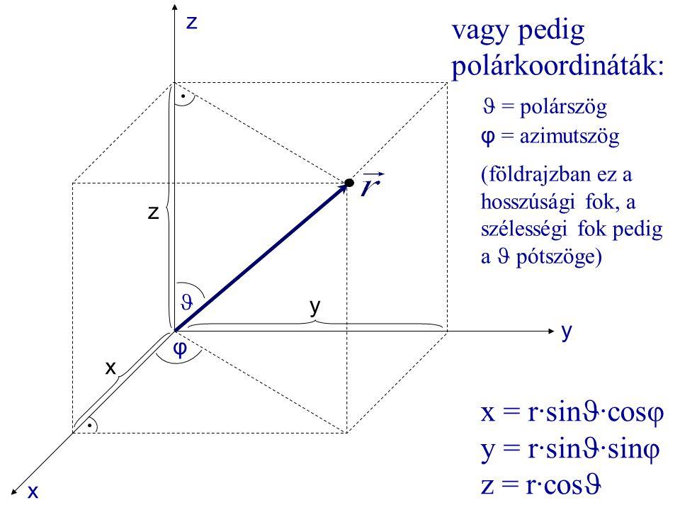 vagy pedig polárkoordináták: x = r·sinJ·cosφ y = r·sinJ·sinφ