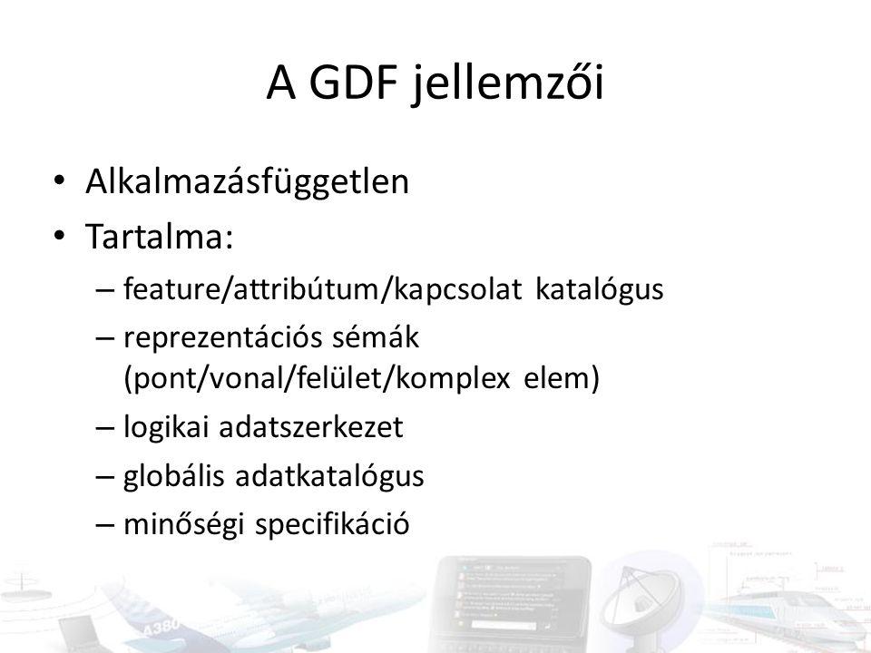 A GDF jellemzői Alkalmazásfüggetlen Tartalma: