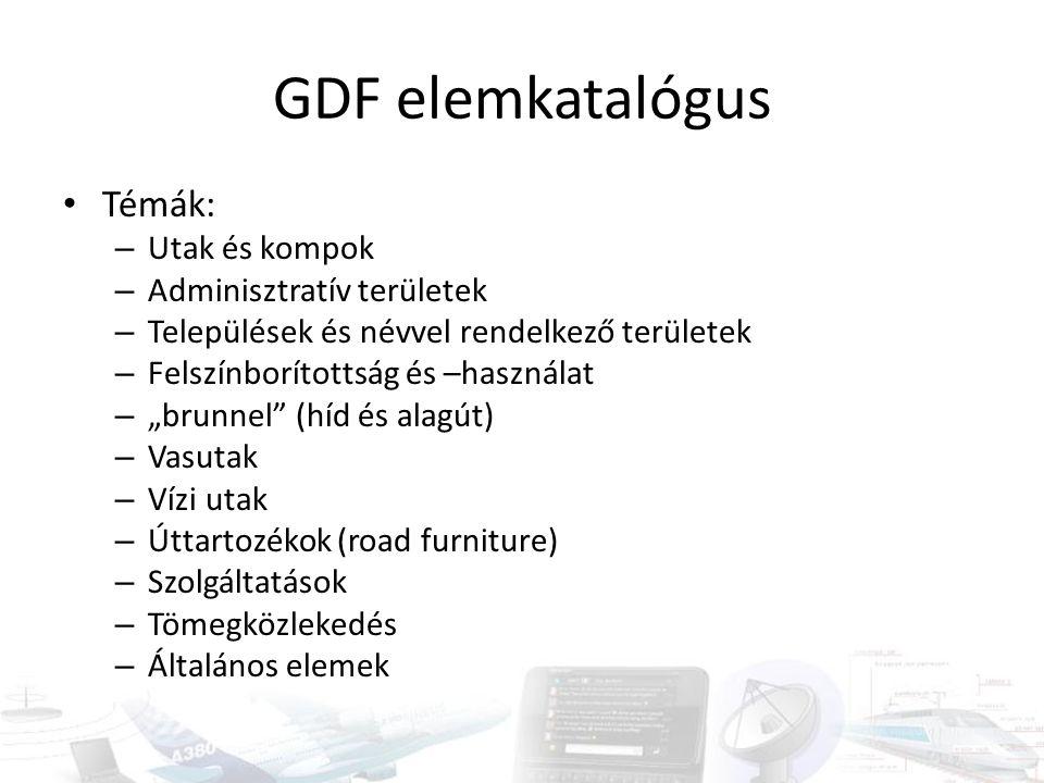 GDF elemkatalógus Témák: Utak és kompok Adminisztratív területek