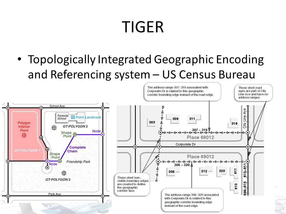 TIGER Topologically Integrated Geographic Encoding and Referencing system – US Census Bureau