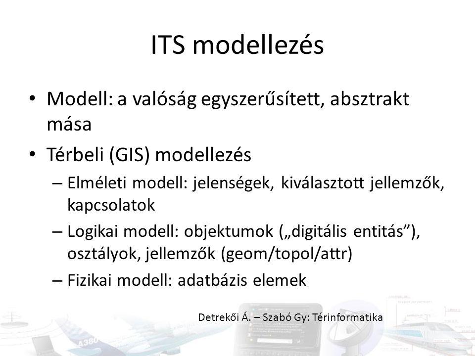 ITS modellezés Modell: a valóság egyszerűsített, absztrakt mása