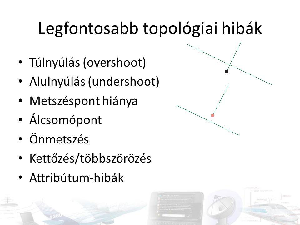 Legfontosabb topológiai hibák